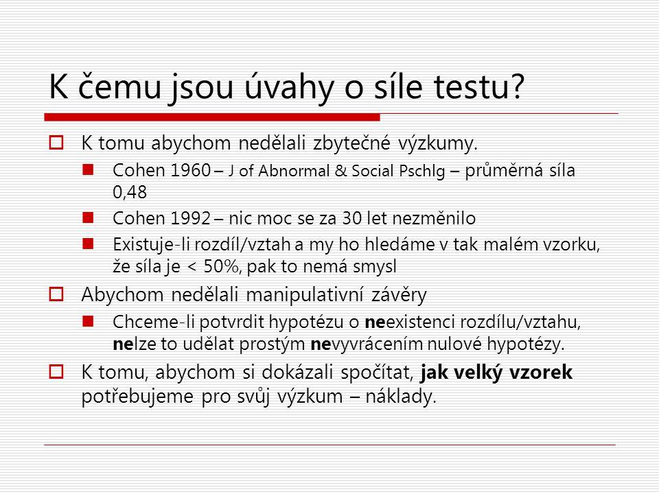 K čemu jsou úvahy o síle testu?  K tomu abychom nedělali zbytečné výzkumy. Cohen 1960 – J of Abnormal & Social Pschlg – průměrná síla 0,48 Cohen 1992