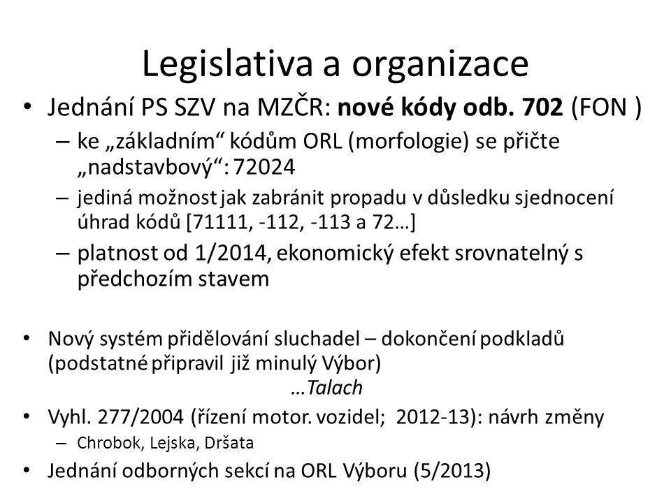 """Legislativa a organizace Jednání PS SZV na MZČR: nové kódy odb. 702 (FON ) – ke """"základním"""" kódům ORL (morfologie) se přičte """"nadstavbový"""": 72024 – je"""