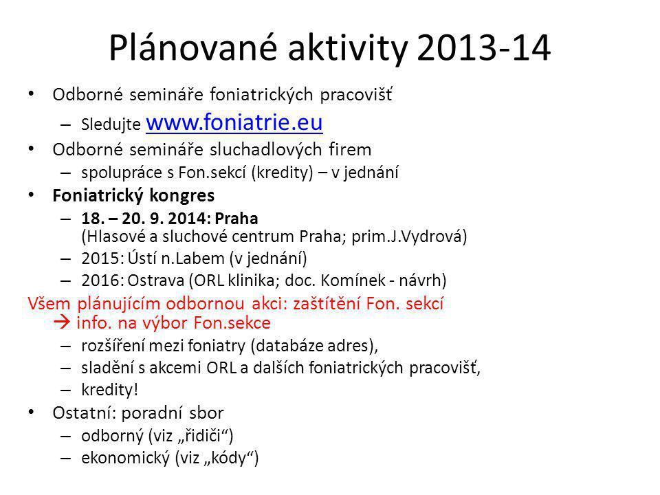 Plánované aktivity 2013-14 Odborné semináře foniatrických pracovišť – Sledujte www.foniatrie.eu www.foniatrie.eu Odborné semináře sluchadlových firem