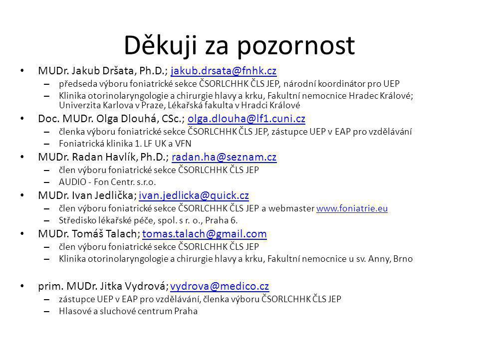 Děkuji za pozornost MUDr. Jakub Dršata, Ph.D.; jakub.drsata@fnhk.czjakub.drsata@fnhk.cz – předseda výboru foniatrické sekce ČSORLCHHK ČLS JEP, národní