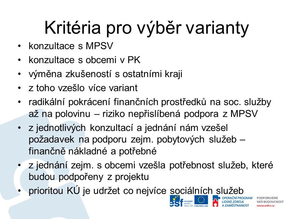 Kritéria pro výběr varianty konzultace s MPSV konzultace s obcemi v PK výměna zkušeností s ostatními kraji z toho vzešlo více variant radikální pokrácení finančních prostředků na soc.