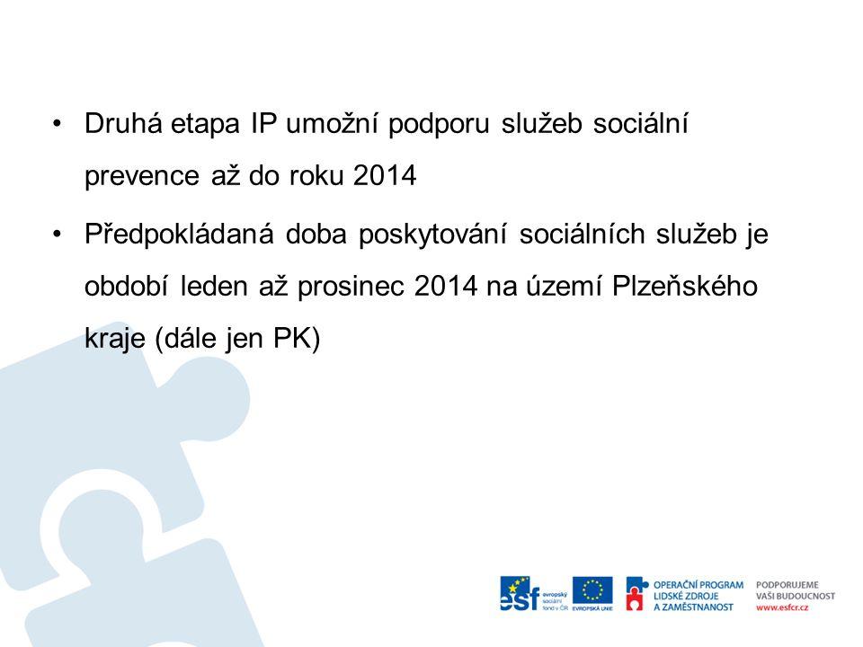 Hlavní body Zákon č.137/2006 Sb. o veřejných zakázkách + novela 55/2012 Sb.