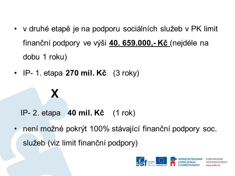 v druhé etapě je na podporu sociálních služeb v PK limit finanční podpory ve výši 40.