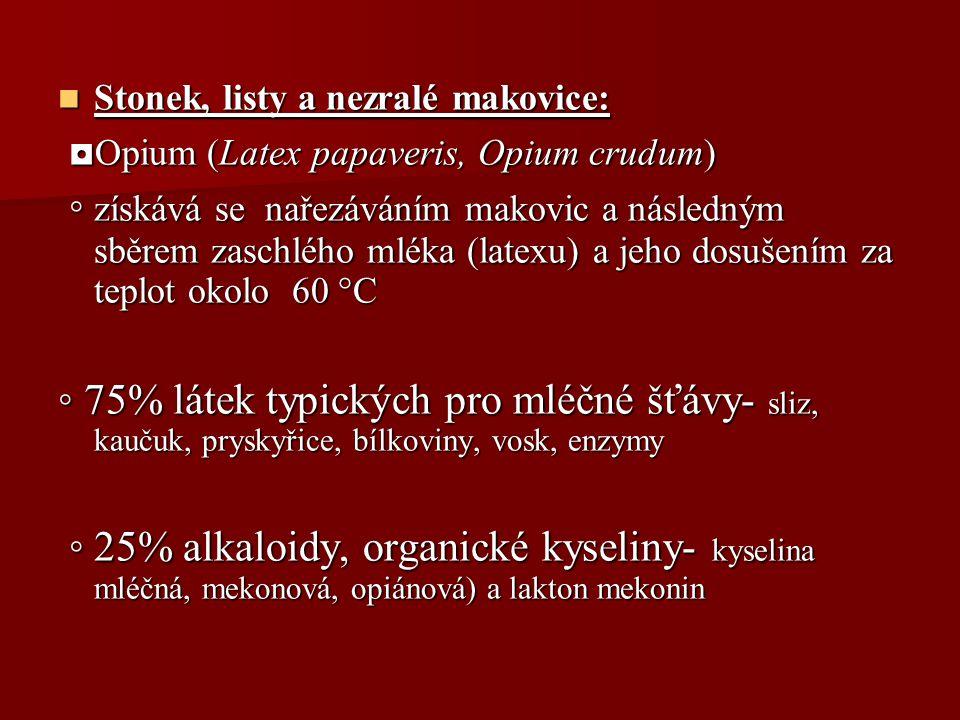 Stonek, listy a nezralé makovice: Stonek, listy a nezralé makovice: ◘ Opium (Latex papaveris, Opium crudum) ◘ Opium (Latex papaveris, Opium crudum) ◦