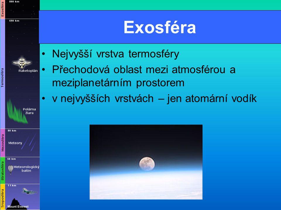 Exosféra Nejvyšší vrstva termosféry Přechodová oblast mezi atmosférou a meziplanetárním prostorem v nejvyšších vrstvách – jen atomární vodík