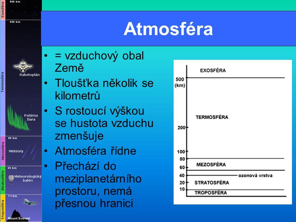 Atmosféra = vzduchový obal Země Tloušťka několik se kilometrů S rostoucí výškou se hustota vzduchu zmenšuje Atmosféra řídne Přechází do meziplanetární