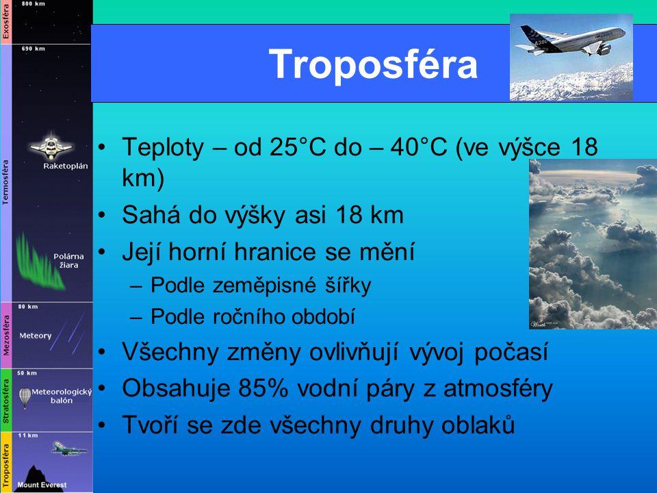 Troposféra Teploty – od 25°C do – 40°C (ve výšce 18 km) Sahá do výšky asi 18 km Její horní hranice se mění –P–Podle zeměpisné šířky –P–Podle ročního o