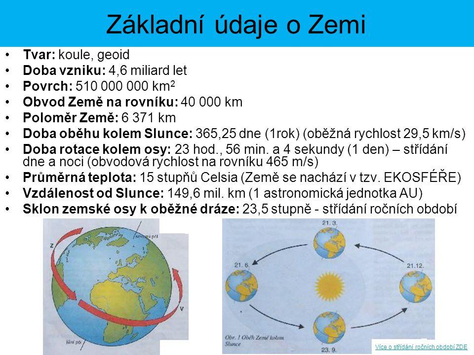 Základní údaje o Zemi Tvar: koule, geoid Doba vzniku: 4,6 miliard let Povrch: 510 000 000 km 2 Obvod Země na rovníku: 40 000 km Poloměr Země: 6 371 km