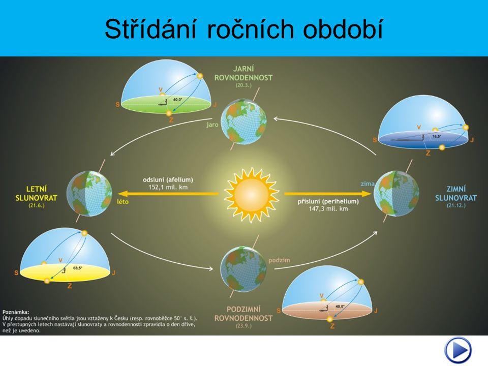Sklon zemské osy (23,5 stupně) je důvodem, proč se u nás střídají čtyři roční období.
