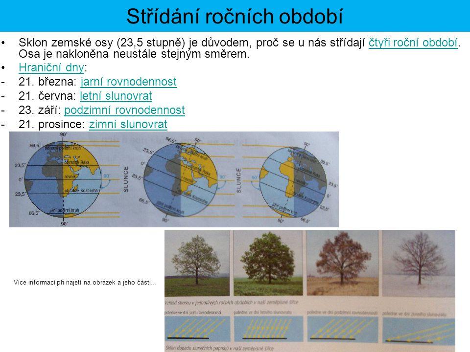 Dráha Slunce na různých místech naší Země Více informací získáte při najetí na části obrázku…