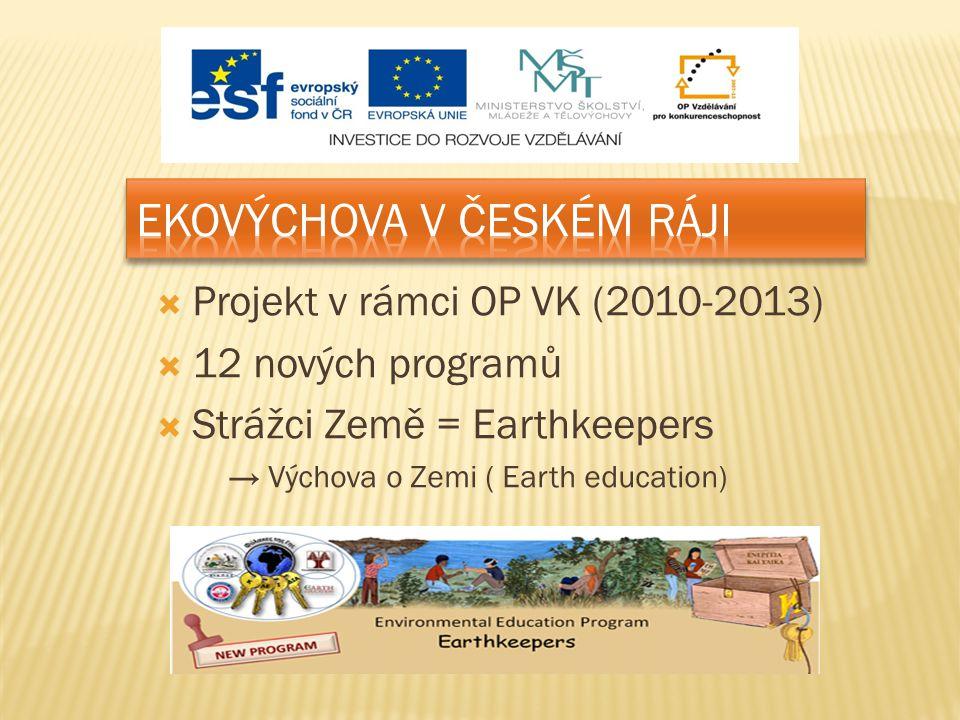  Projekt v rámci OP VK (2010-2013)  12 nových programů  Strážci Země = Earthkeepers → Výchova o Zemi ( Earth education)