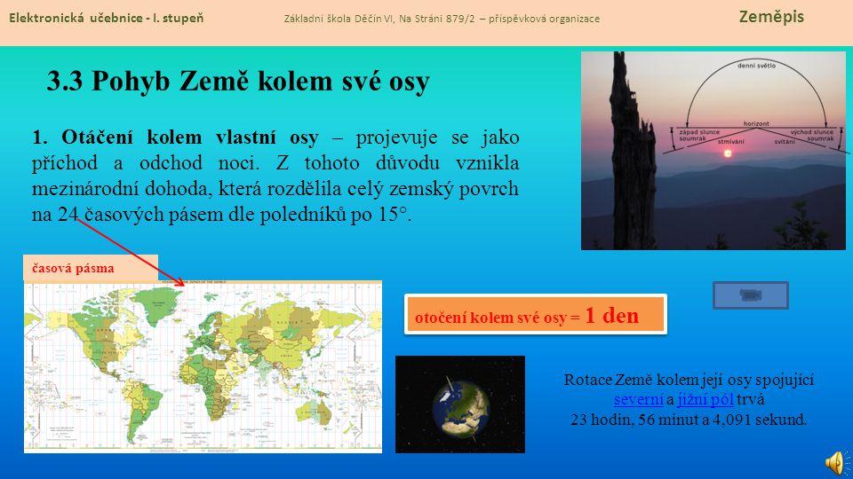 3.3 Pohyb Země kolem své osy Elektronická učebnice - I. stupeň Základní škola Děčín VI, Na Stráni 879/2 – příspěvková organizace Zeměpis 1. Otáčení ko