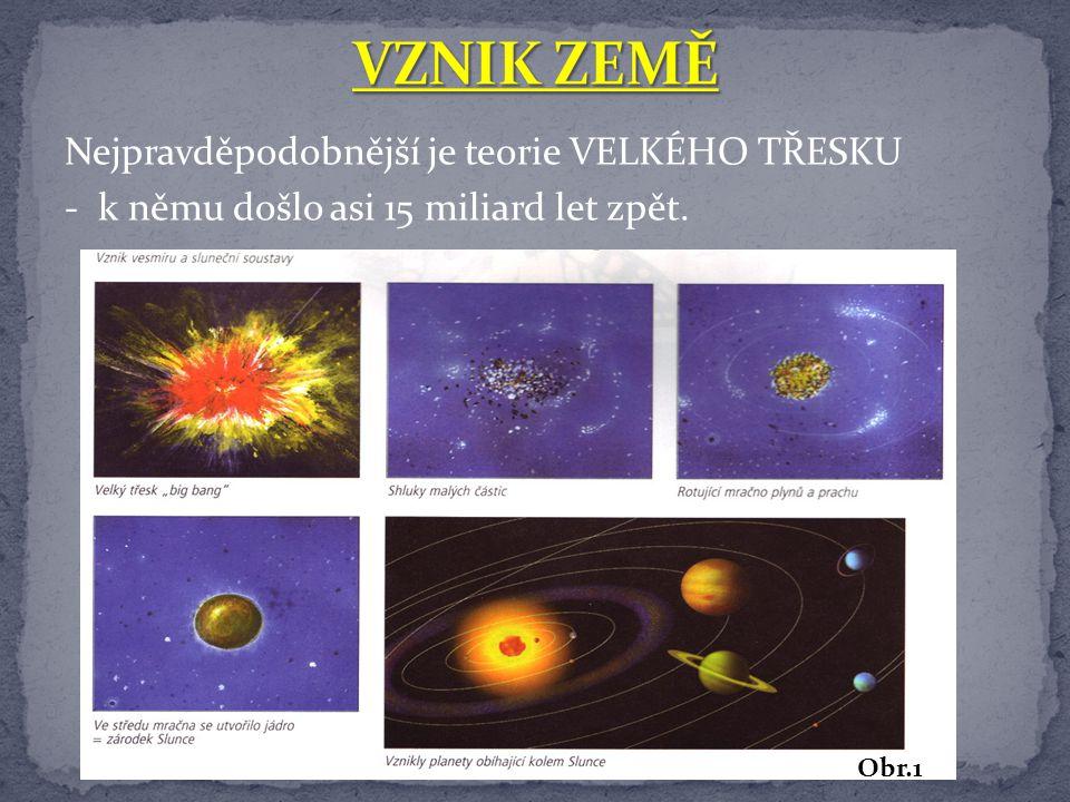 Nejpravděpodobnější je teorie VELKÉHO TŘESKU - k němu došlo asi 15 miliard let zpět. Obr.1