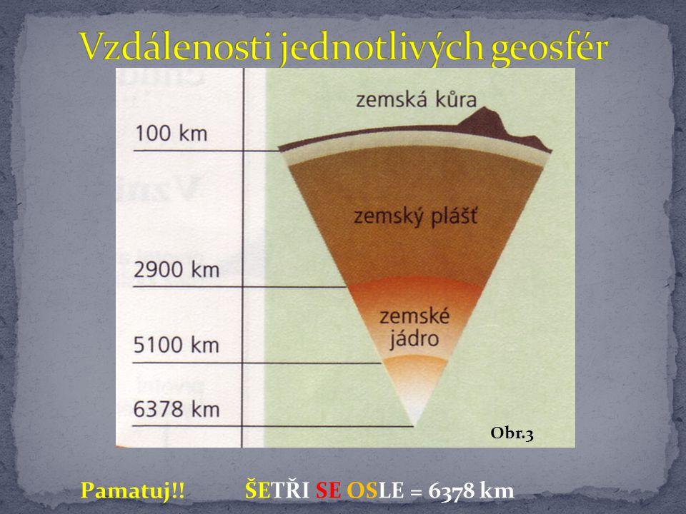 Obr.3 Pamatuj!! ŠETŘI SE OSLE = 6378 km