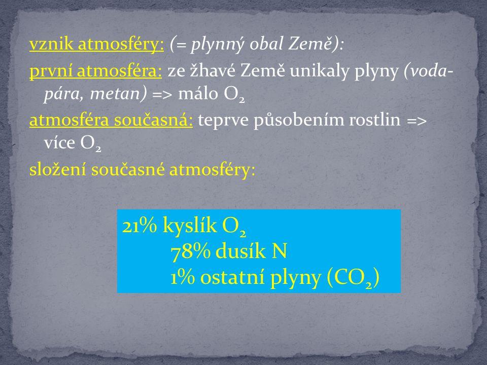 vznik atmosféry: (= plynný obal Země): první atmosféra: ze žhavé Země unikaly plyny (voda- pára, metan) => málo O 2 atmosféra současná: teprve působením rostlin => více O 2 složení současné atmosféry: 21% kyslík O 2 78% dusík N 1% ostatní plyny (CO 2 )