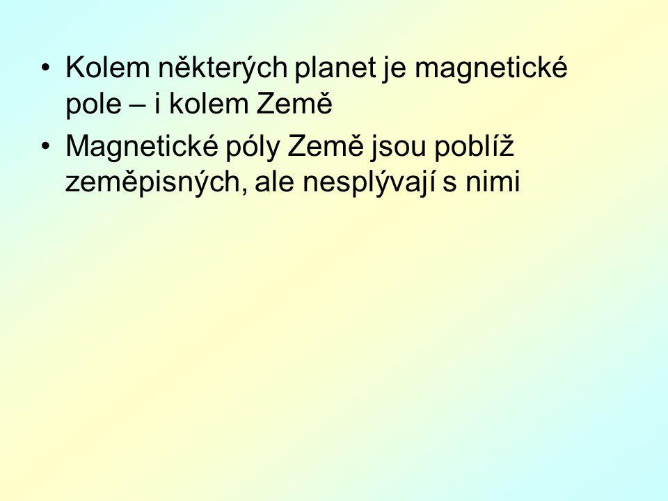 Kolem některých planet je magnetické pole – i kolem Země Magnetické póly Země jsou poblíž zeměpisných, ale nesplývají s nimi