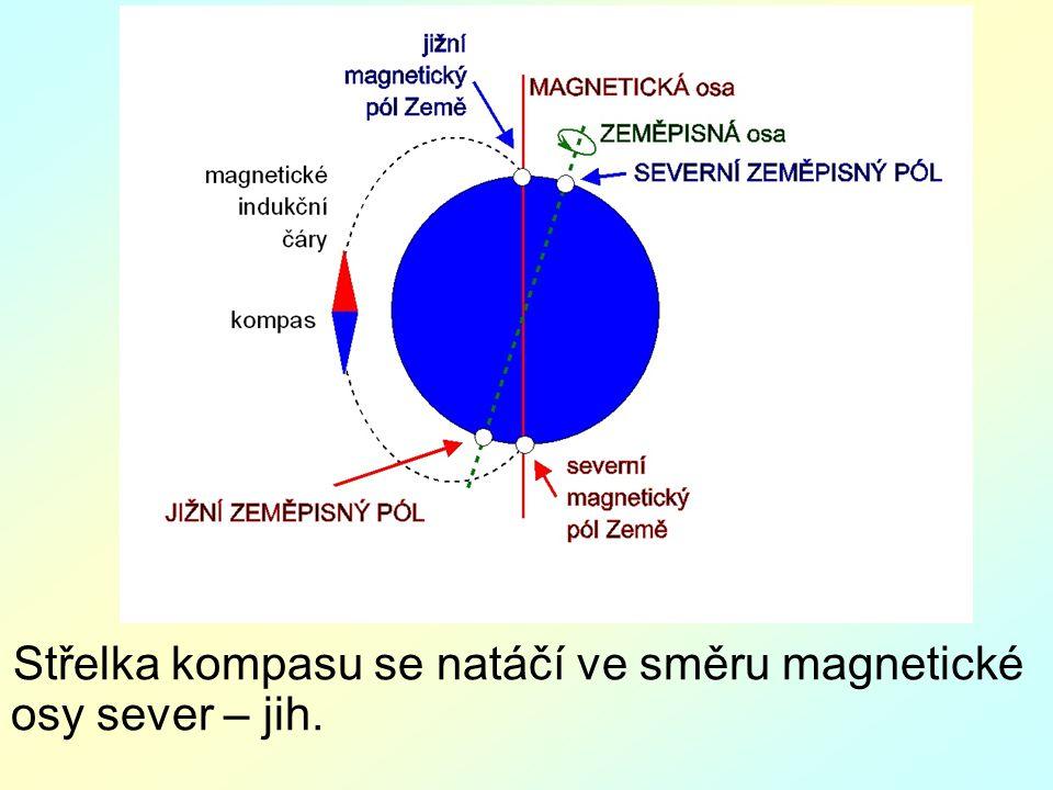 Střelka kompasu se natáčí ve směru magnetické osy sever – jih.