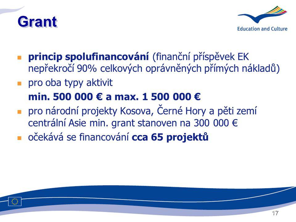 17 Grant princip spolufinancování (finanční příspěvek EK nepřekročí 90% celkových oprávněných přímých nákladů) pro oba typy aktivit min.