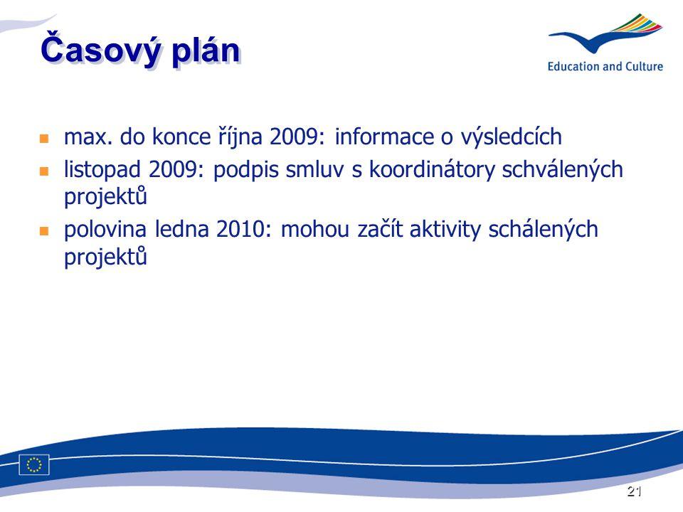 21 Časový plán max.