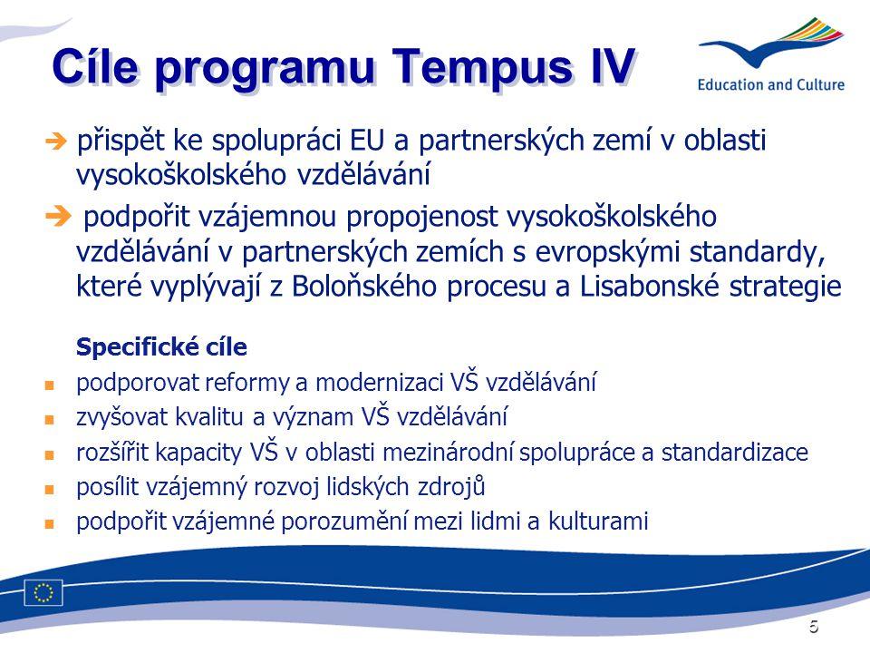 Cíle programu Tempus IV  přispět ke spolupráci EU a partnerských zemí v oblasti vysokoškolského vzdělávání  podpořit vzájemnou propojenost vysokoškolského vzdělávání v partnerských zemích s evropskými standardy, které vyplývají z Boloňského procesu a Lisabonské strategie Specifické cíle podporovat reformy a modernizaci VŠ vzdělávání zvyšovat kvalitu a význam VŠ vzdělávání rozšířit kapacity VŠ v oblasti mezinárodní spolupráce a standardizace posílit vzájemný rozvoj lidských zdrojů podpořit vzájemné porozumění mezi lidmi a kulturami 5