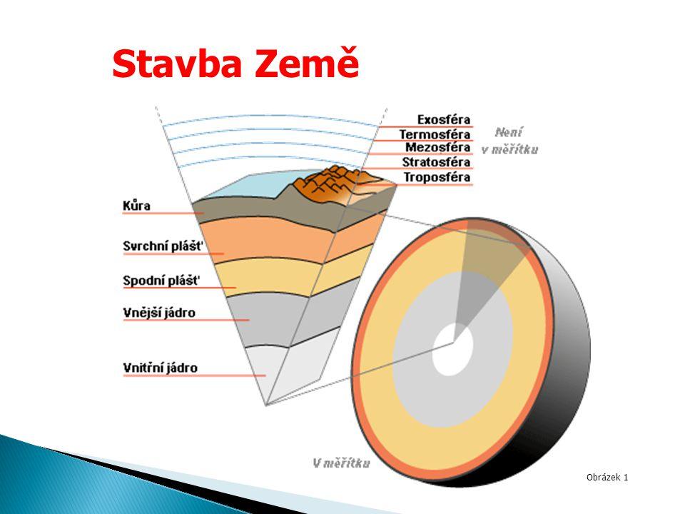Obrázek 1 Stavba Země