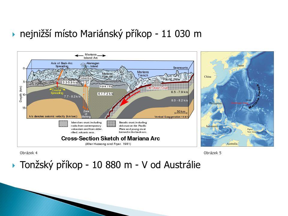 nejnižší místo Mariánský příkop - 11 030 m  Tonžský příkop - 10 880 m - V od Austrálie Obrázek 4Obrázek 5