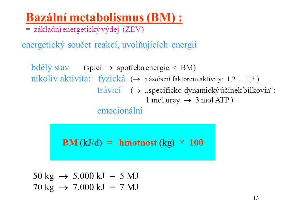 """13 Bazální metabolismus (BM) : = základní energetický výdej (ZEV) energetický součet reakcí, uvolňujících energii bdělý stav (spící  spotřeba energie < BM) nikoliv aktivita: fyzická (  násobení faktorem aktivity: 1,2 … 1,3 ) trávicí (  """"specificko-dynamický účinek bílkovin : 1 mol urey  3 mol ATP ) emocionální BM (kJ/d) = hmotnost (kg) * 100 50 kg  5.000 kJ = 5 MJ 70 kg  7.000 kJ = 7 MJ"""