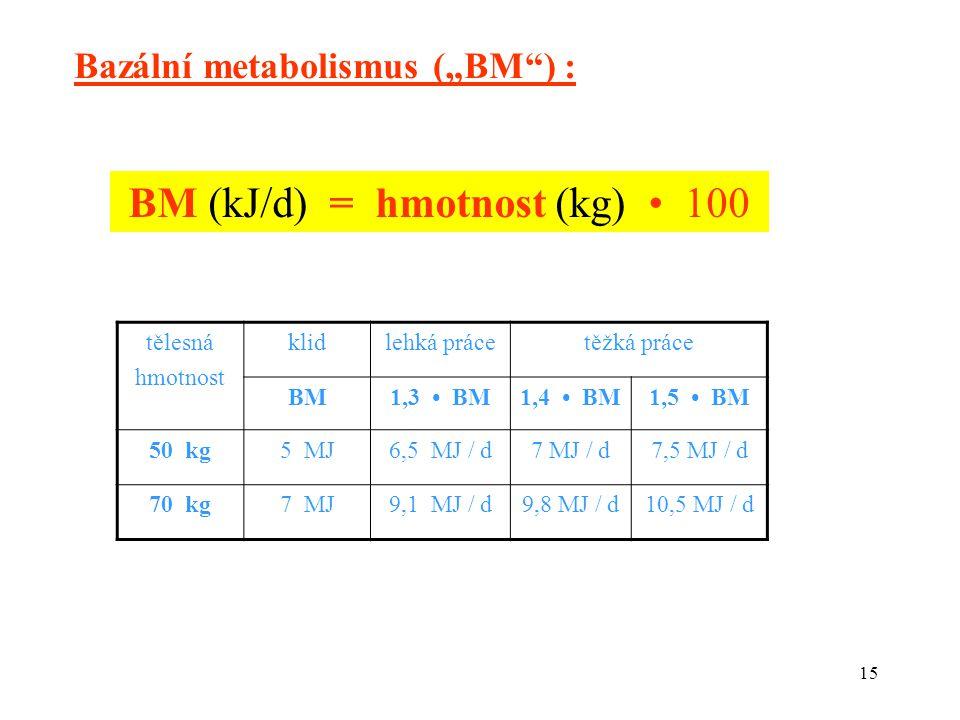 """15 Bazální metabolismus (""""BM ) : BM (kJ/d) = hmotnost (kg) 100 tělesná hmotnost klidlehká prácetěžká práce BM1,3 BM1,4 BM1,5 BM 50 kg5 MJ6,5 MJ / d7 MJ / d7,5 MJ / d 70 kg7 MJ9,1 MJ / d9,8 MJ / d10,5 MJ / d"""