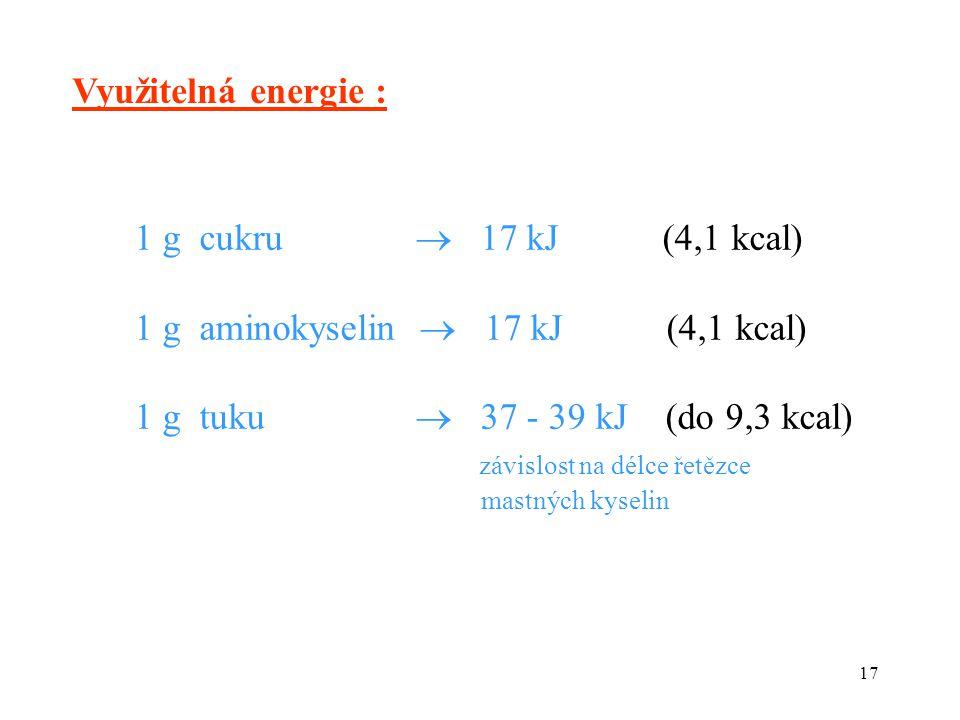 17 Využitelná energie : 1 g cukru  17 kJ (4,1 kcal) 1 g aminokyselin  17 kJ (4,1 kcal) 1 g tuku  37 - 39 kJ (do 9,3 kcal) závislost na délce řetězce mastných kyselin