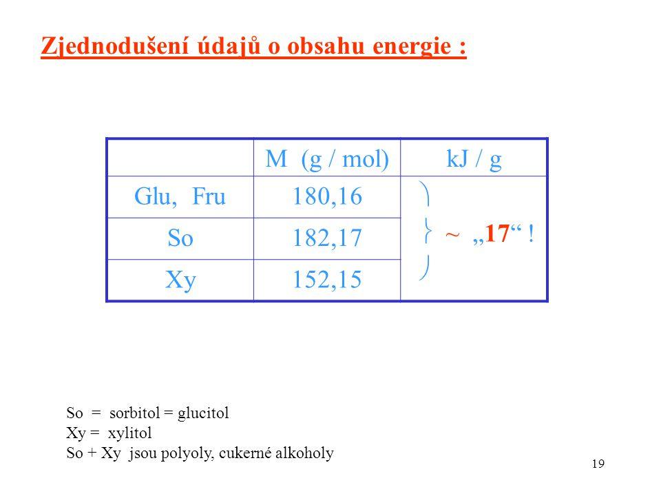 "19 M (g / mol)kJ / g Glu, Fru180,16   ~ ""17"" !  So182,17 Xy152,15 Zjednodušení údajů o obsahu energie : So = sorbitol = glucitol Xy = xylitol So +"