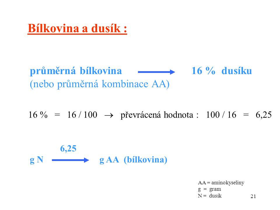 21 Bílkovina a dusík : průměrná bílkovina 16 % dusíku (nebo průměrná kombinace AA) 16 % = 16 / 100  převrácená hodnota : 100 / 16 = 6,25 6,25 g N g AA (bílkovina) AA = aminokyseliny g = gram N = dusík