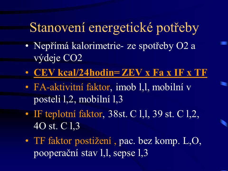 Stanovení energetické potřeby Nepřímá kalorimetrie- ze spotřeby O2 a výdeje CO2 CEV kcal/24hodin= ZEV x Fa x IF x TF FA-aktivitní faktor, imob l,l, mobilní v posteli l,2, mobilní l,3 IF teplotní faktor, 38st.
