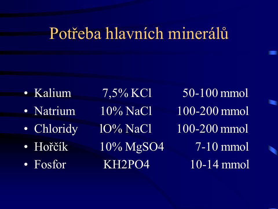 Potřeba hlavních minerálů Kalium 7,5% KCl 50-100 mmol Natrium 10% NaCl 100-200 mmol Chloridy lO% NaCl 100-200 mmol Hořčík 10% MgSO4 7-10 mmol Fosfor KH2PO4 10-14 mmol