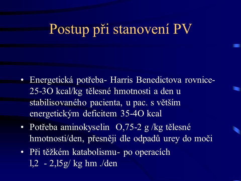Postup při stanovení PV Energetická potřeba- Harris Benedictova rovnice- 25-3O kcal/kg tělesné hmotnosti a den u stabilisovaného pacienta, u pac.