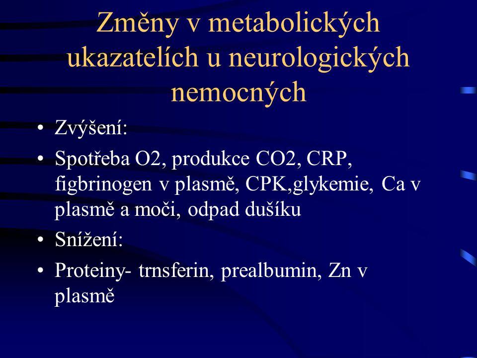 Změny v metabolických ukazatelích u neurologických nemocných Zvýšení: Spotřeba O2, produkce CO2, CRP, figbrinogen v plasmě, CPK,glykemie, Ca v plasmě a moči, odpad dušíku Snížení: Proteiny- trnsferin, prealbumin, Zn v plasmě