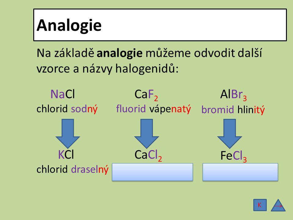 Analogie NaCl chlorid sodný KCl chlorid draselný CaF 2 fluorid vápenatý CaCl 2 chlorid vápenatý AlBr 3 bromid hlinitý FeCl 3 chlorid železitý Na zákla