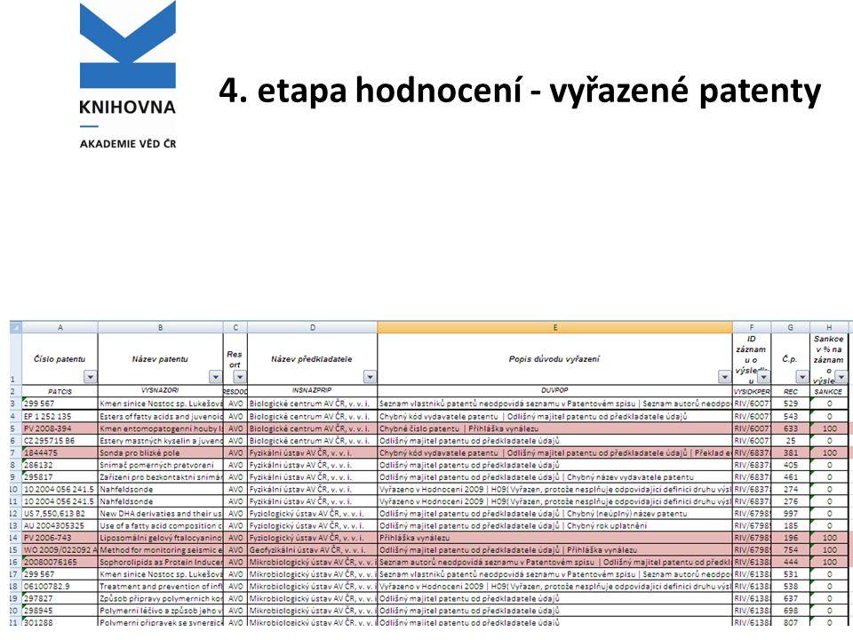 4. etapa hodnocení - vyřazené patenty