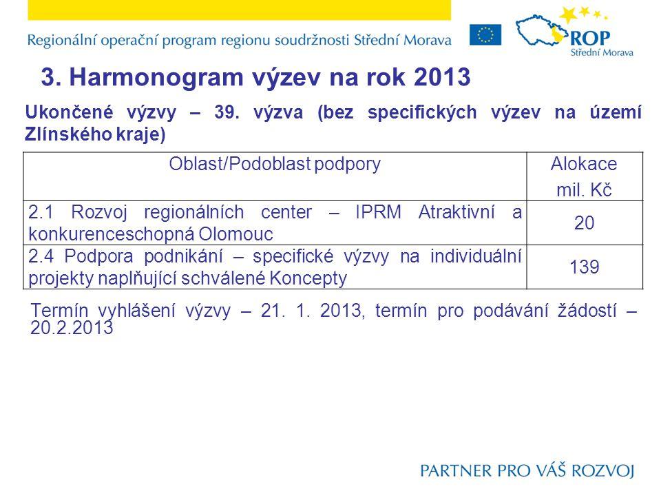 3. Harmonogram výzev na rok 2013 Oblast/Podoblast podporyAlokace mil.