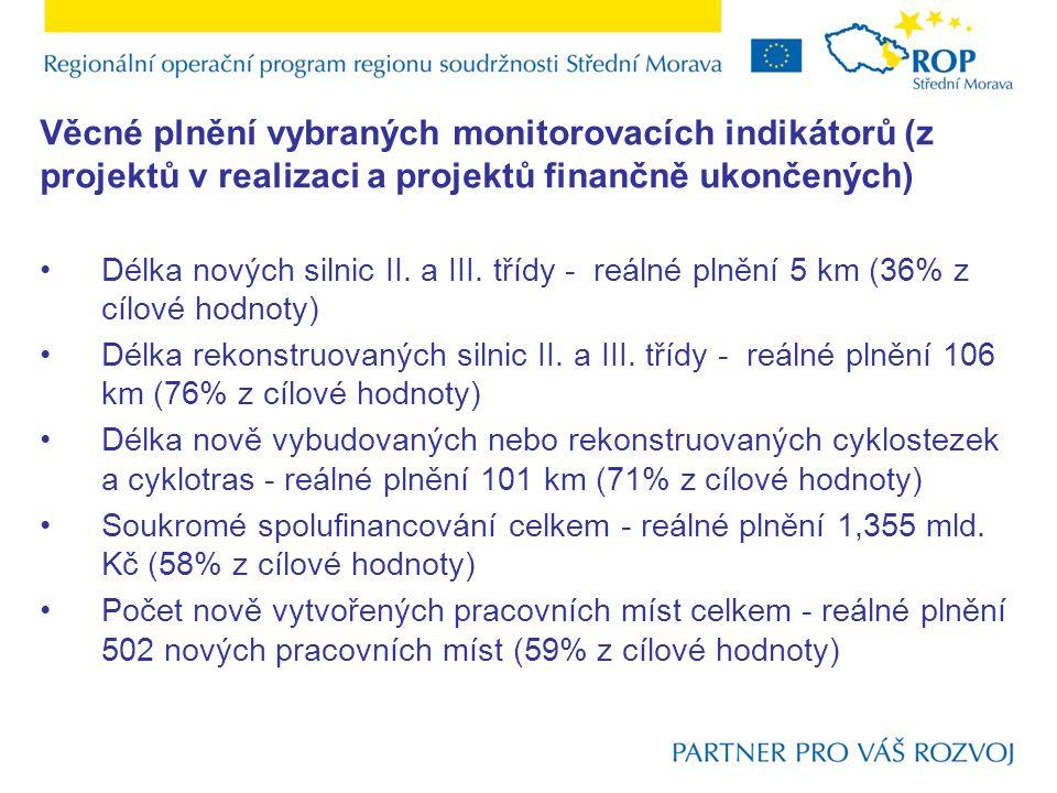 Věcné plnění vybraných monitorovacích indikátorů (z projektů v realizaci a projektů finančně ukončených) Délka nových silnic II.