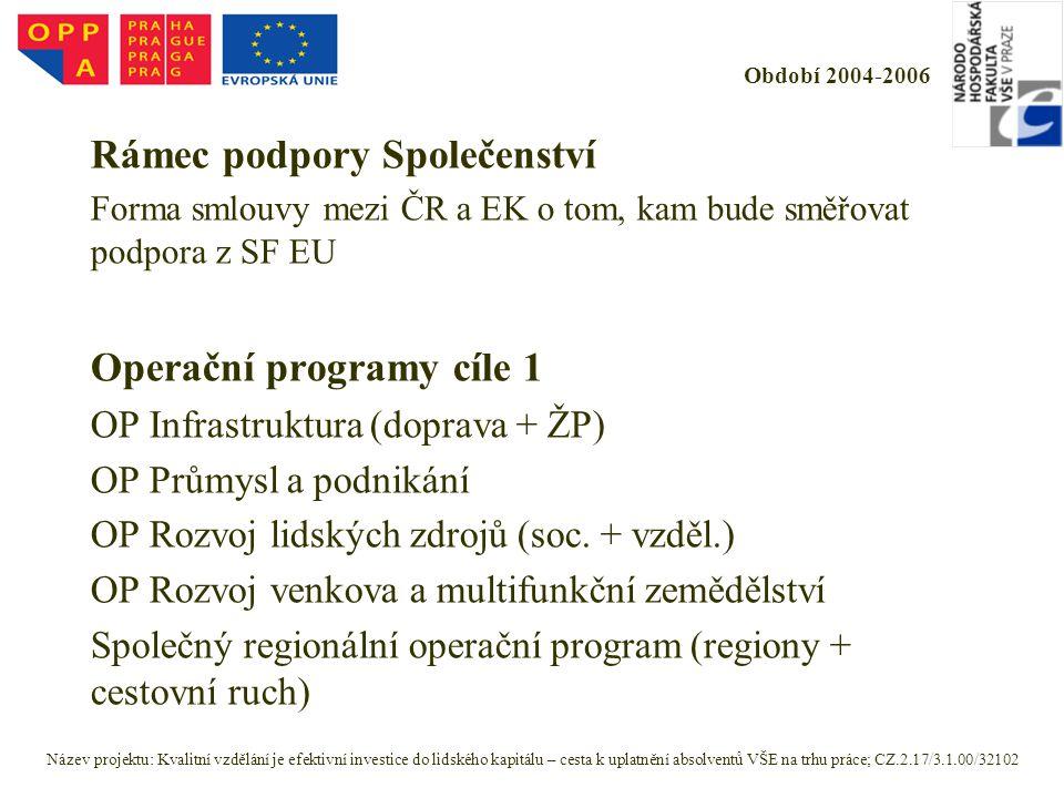 Období 2004-2006 Rámec podpory Společenství Forma smlouvy mezi ČR a EK o tom, kam bude směřovat podpora z SF EU Operační programy cíle 1 OP Infrastruk