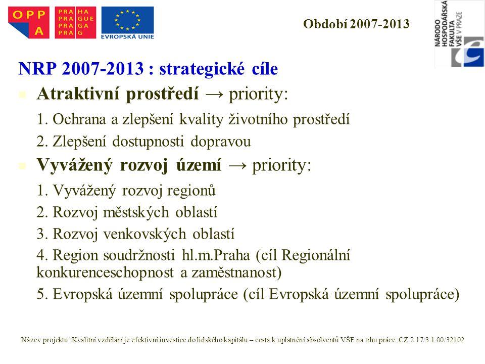 Období 2007-2013 NRP 2007-2013 : strategické cíle Atraktivní prostředí → priority: 1. Ochrana a zlepšení kvality životního prostředí 2. Zlepšení dostu