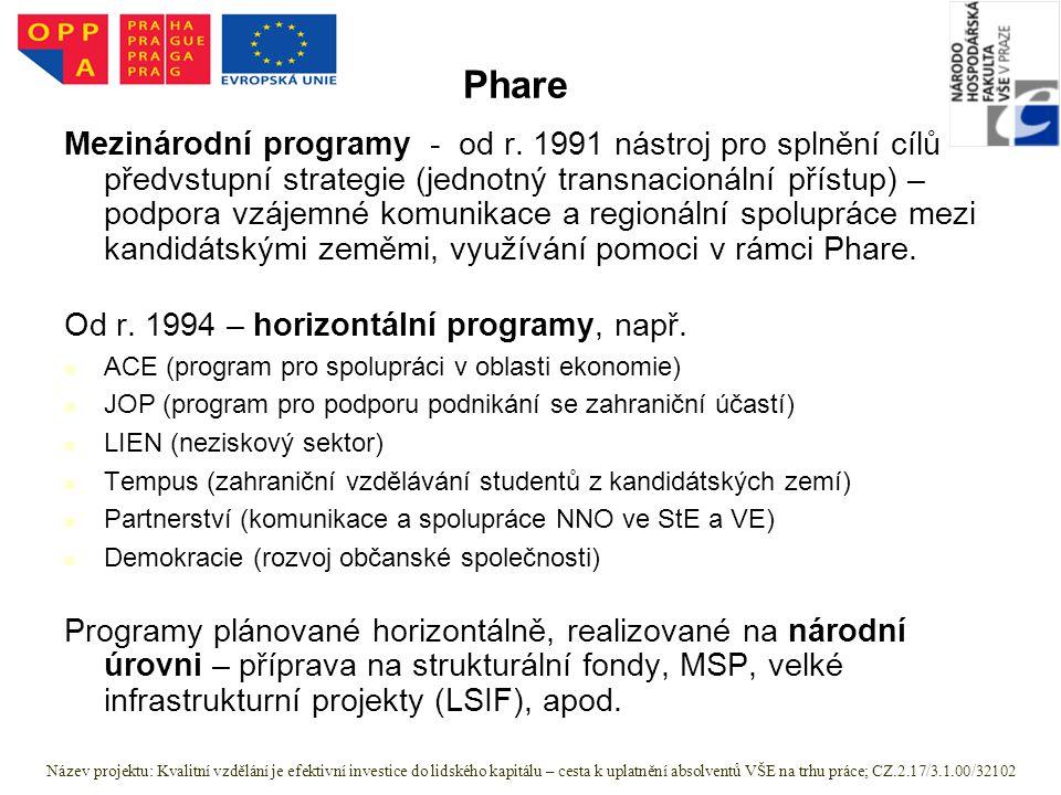 Mezinárodní programy - od r. 1991 nástroj pro splnění cílů předvstupní strategie (jednotný transnacionální přístup) – podpora vzájemné komunikace a re