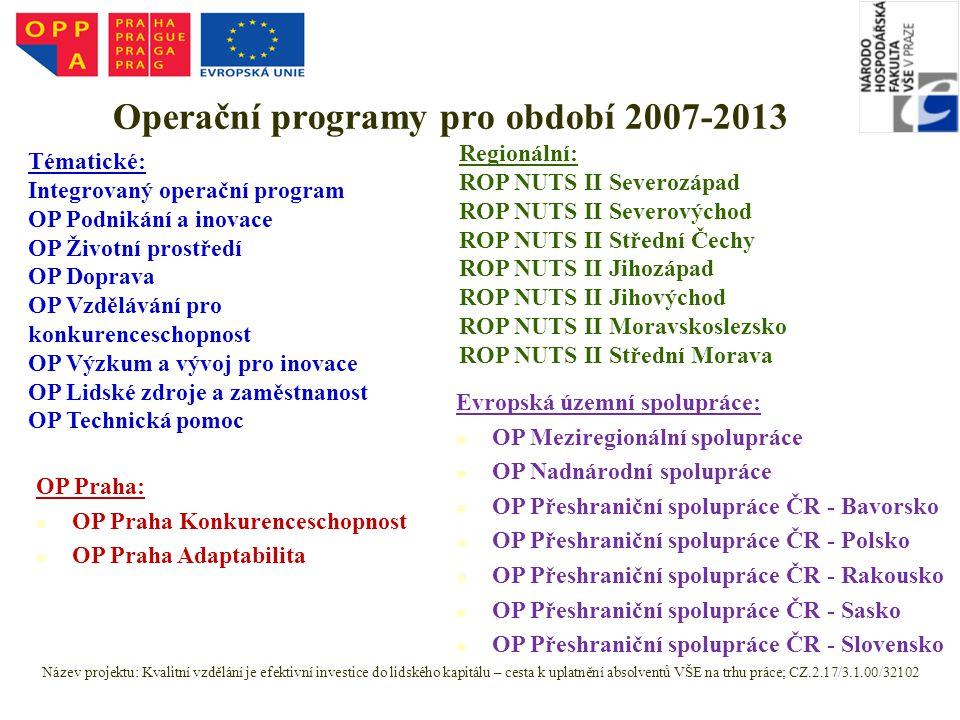 Operační programy pro období 2007-2013 Regionální: ROP NUTS II Severozápad ROP NUTS II Severovýchod ROP NUTS II Střední Čechy ROP NUTS II Jihozápad RO