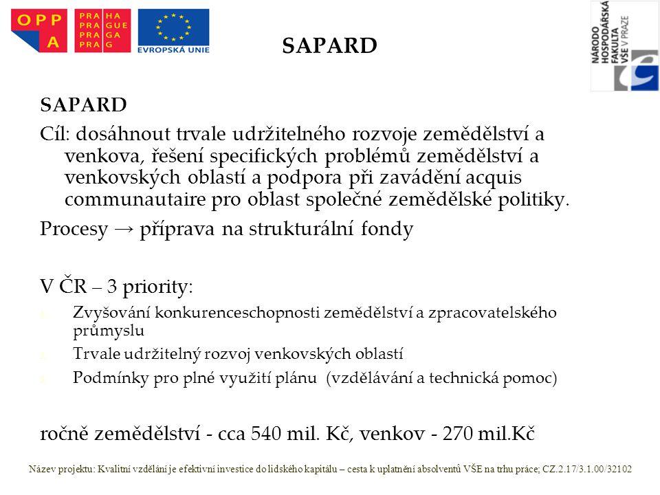 SAPARD Cíl: dosáhnout trvale udržitelného rozvoje zemědělství a venkova, řešení specifických problémů zemědělství a venkovských oblastí a podpora při zavádění acquis communautaire pro oblast společné zemědělské politiky.