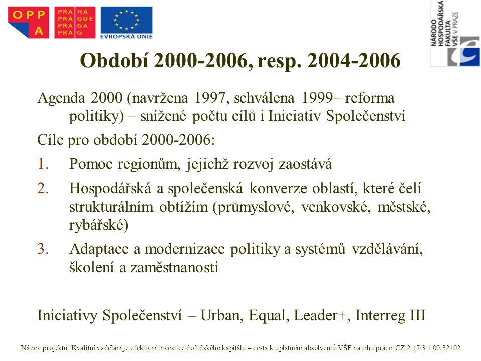 Období 2000-2006, resp. 2004-2006 Agenda 2000 (navržena 1997, schválena 1999– reforma politiky) – snížené počtu cílů i Iniciativ Společenství Cíle pro