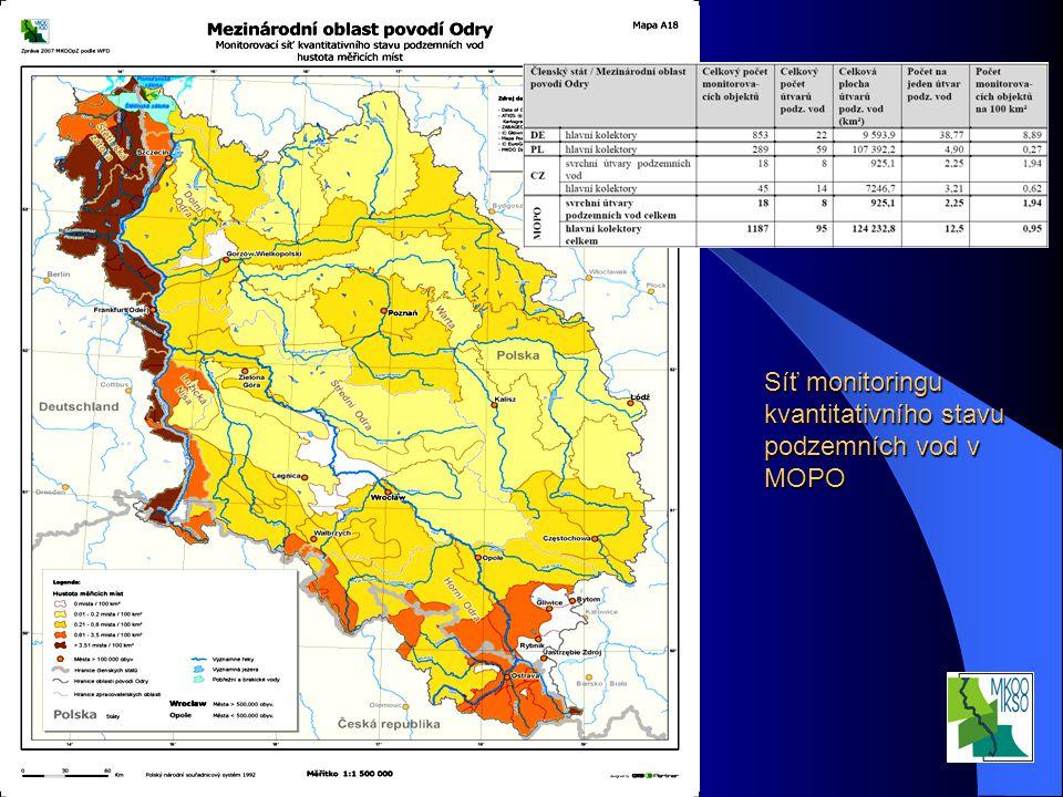 Interní seminář VÚV TGM, v.v.i. Praha 20.3.2008 Síť monitoringu kvantitativního stavu podzemních vod v MOPO