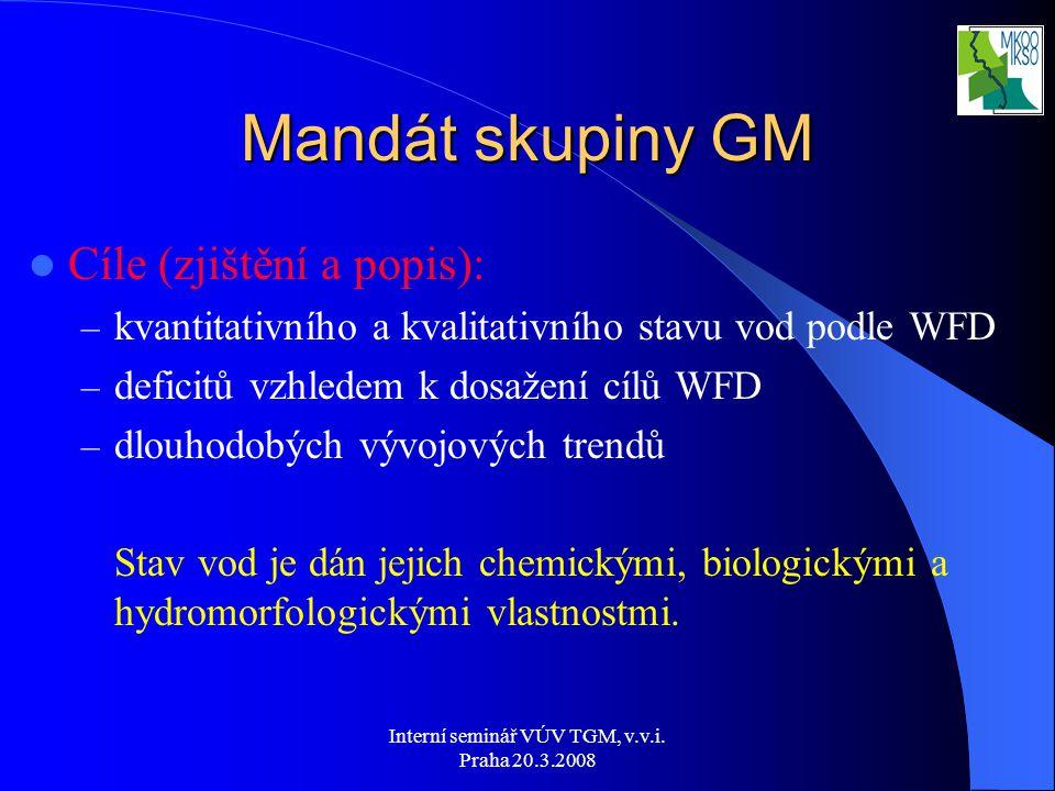 Interní seminář VÚV TGM, v.v.i. Praha 20.3.2008 Mandát skupiny GM Cíle (zjištění a popis): – kvantitativního a kvalitativního stavu vod podle WFD – de
