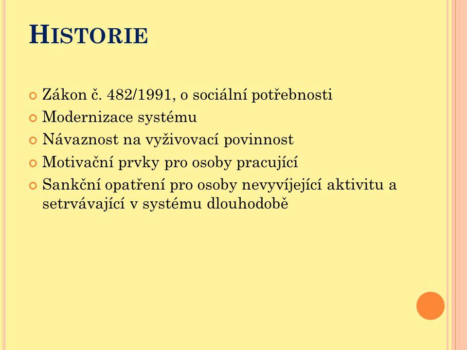 H ISTORIE Zákon č. 482/1991, o sociální potřebnosti Modernizace systému Návaznost na vyživovací povinnost Motivační prvky pro osoby pracující Sankční