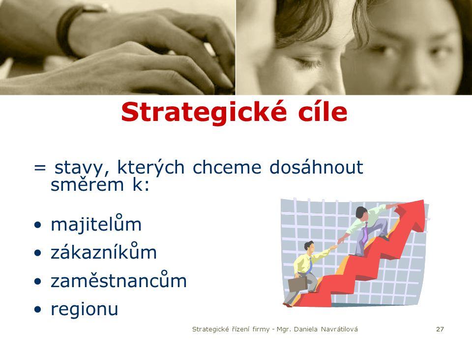 27 Strategické cíle = stavy, kterých chceme dosáhnout směrem k: majitelům zákazníkům zaměstnancům regionu Strategické řízení firmy - Mgr. Daniela Navr