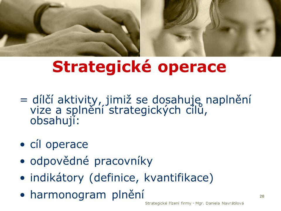 28 Strategické operace = dílčí aktivity, jimiž se dosahuje naplnění vize a splnění strategických cílů, obsahují: cíl operace odpovědné pracovníky indi